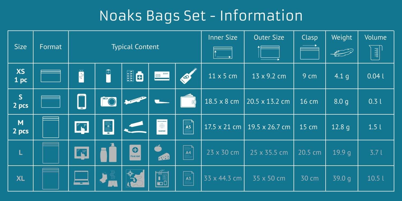 Noaks Bag - Smart Set