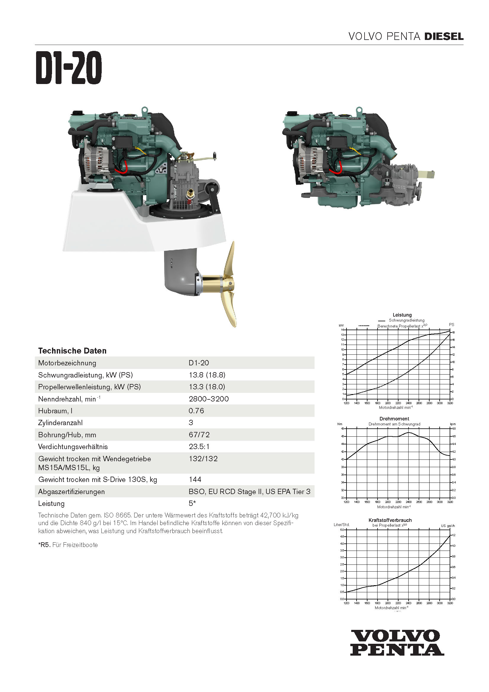 Volvo Penta D1-20 Bootsmotor